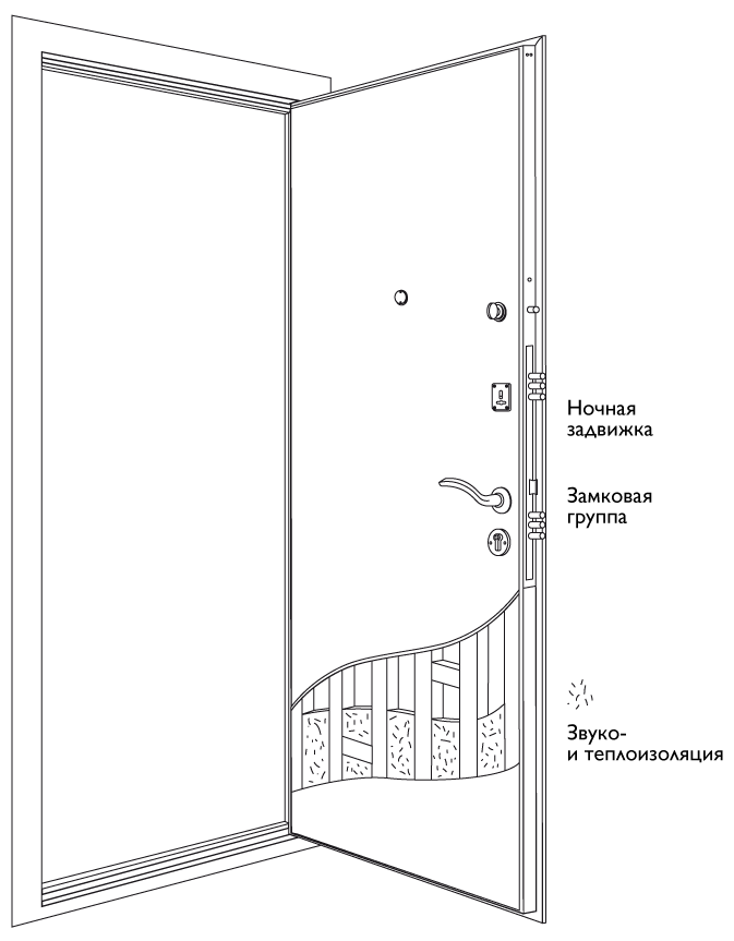 Схема двери Дверь Гранит М1